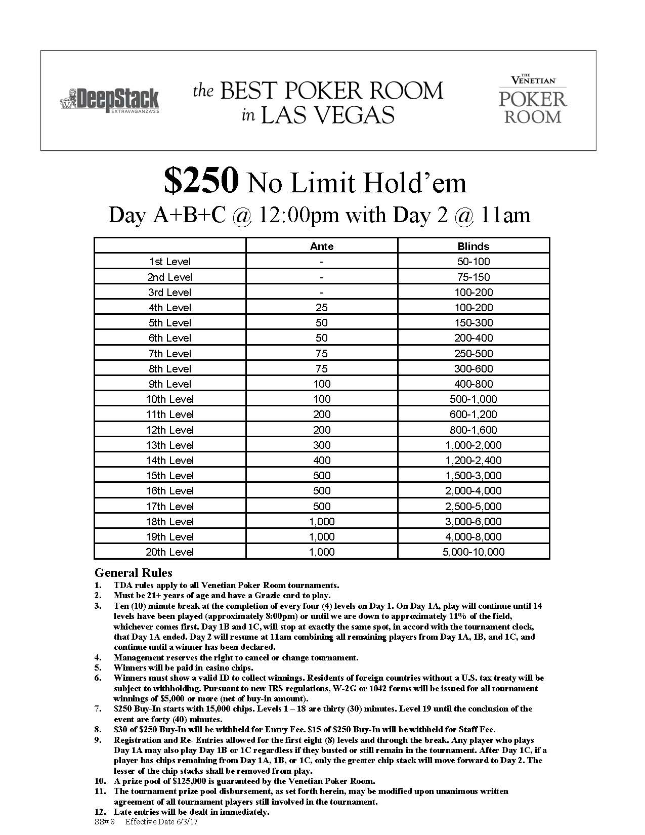 Dse 250 Nl Abc Gtd Event Limit Holdem Guarantee Day